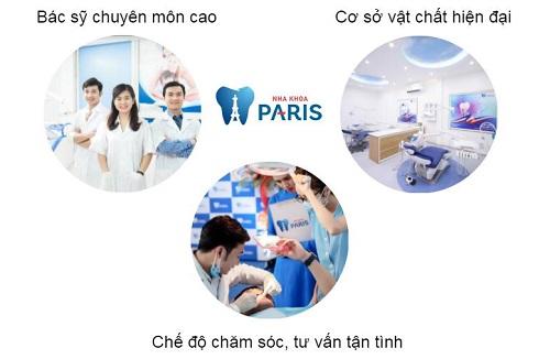 Địa chỉ bọc răng sứ uy tín ở Sài Gòn 2