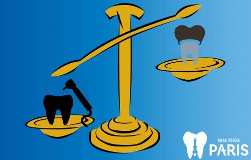 Mài răng sứt nên bọc sứ hay trám răng thì Đảm Bảo BỀN ĐẸP nhất? 2